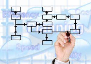Las claves de la norma ISO 27001